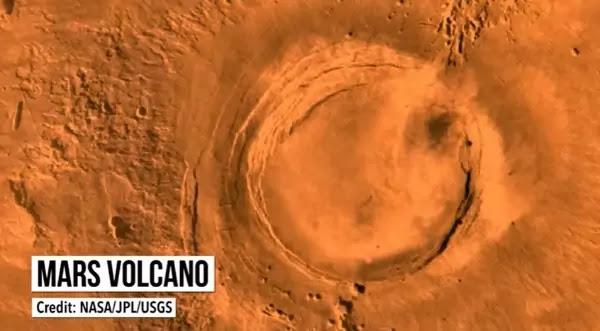 Active Volcanoes Located On Mars