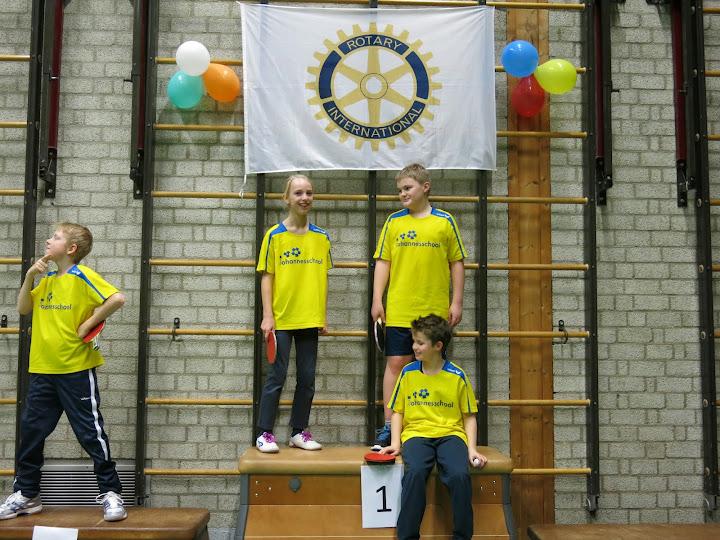 2015 Teamfotos Scholierentoernooi - IMG_0347.JPG