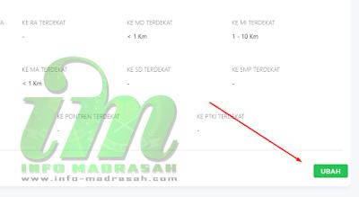 Update Data Lembaga di Emis Madrasah 4.0