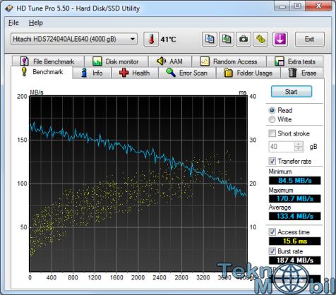 Hd Tune Pro v5.70 Full İndir