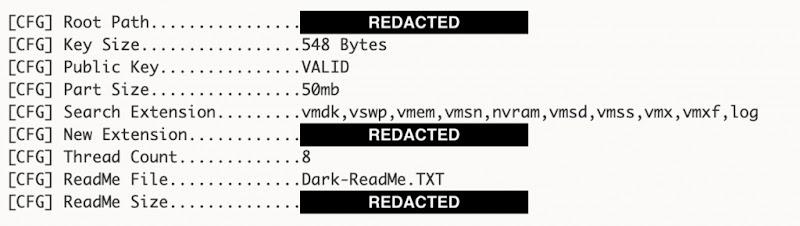 Hypervisor Jackpotting: CARBON SPIDER dan SPRITE SPIDER Menargetkan Server ESXi Dengan Ransomware untuk Memaksimalkan Dampak