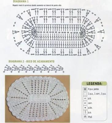Gráfico tapete de crochê simples