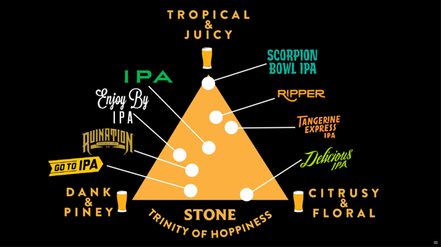 Stone Brewing - Trinity Of Hoppiness