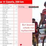 Vuelta - 6e rit.jpg