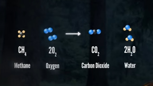 chemical equation of fire