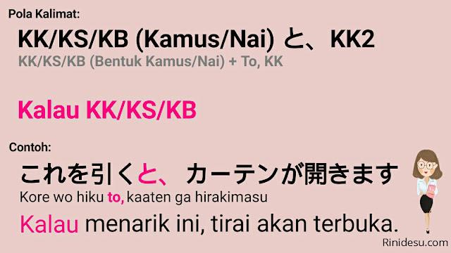 Pola Kalimat: KK (Bentuk Kamus) + To (と)