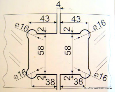 CH813-圖表