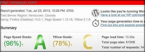 「W3 Total Cache」導入前の測定結果