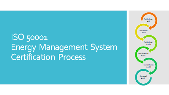 Certification Process | ISO 50001 Energy Management System