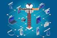 Apa itu Internet Service Provider (ISP) Dan Penjelasan Lengkap