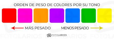 orden de peso por color
