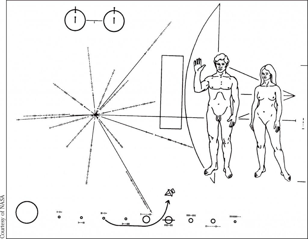 Uzaylılarla İlgili İlginç Bilgiler