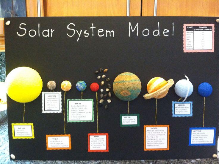 sistema-solar-maquetas-imagenes4