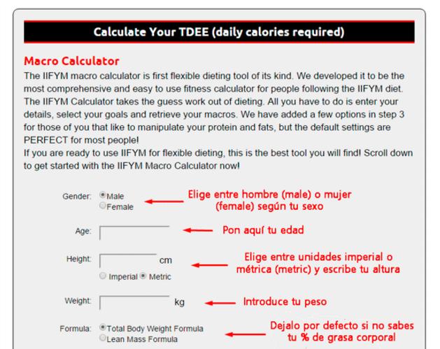 Dieta de la grasa: Formula para calcular las calorias