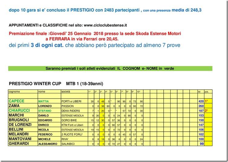 Classifica-PRESTIGIO-WINTER-CUP-2017-MTB- -CX-002