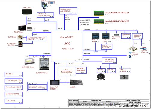 Acer Aspire E5-432g