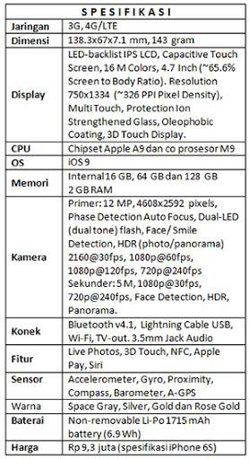 spesifikasi+iphone6s+iphone6splus