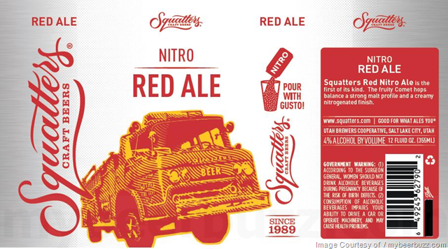 Squatters Nitro Red Ale