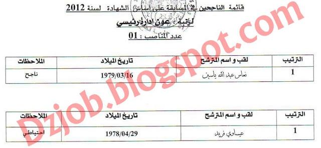 القائمة الاسمية للناجحين في مسابقة توظيف اداريين بجامعة الجلفة 2012 88.jpg