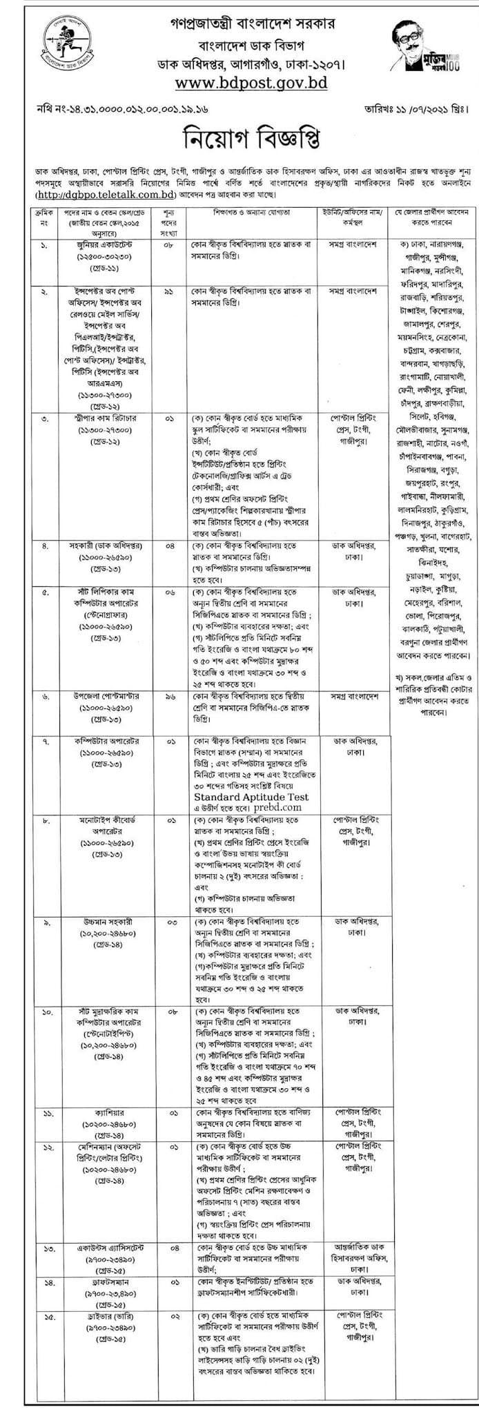 বাংলাদেশ ডাক বিভাগ নিয়োগ বিজ্ঞপ্তি ২০২১ - বাংলাদেশ পোস্ট অফিস নিয়োগ বিজ্ঞপ্তি ২০২১ - Bangladesh Post Office Recruitment Circular 2021