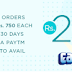 Netmeds Offer - Get Flat Rs 200 Paytm cashback on Two Orders