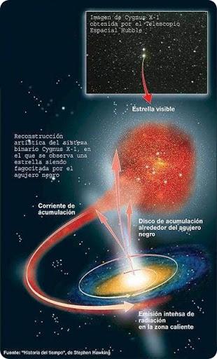 hawking-agujero-negro-1