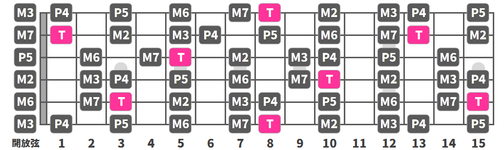 c-major_scale02.png
