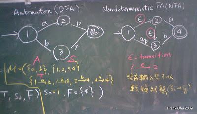 二種有限狀態機(DFA,NFA的區別: 能不能有 epsilon-transition.