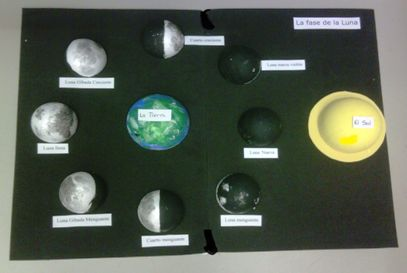 maquetas de las fases de la luna6