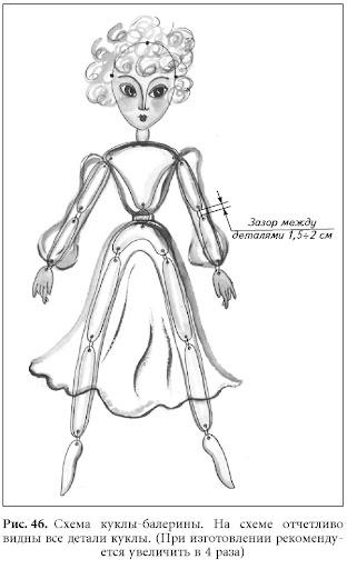раскрашенных деталях куклы