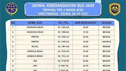 Jadwal Keberangkatan BUS Akap Terminal Tipe A Kota Banda Aceh