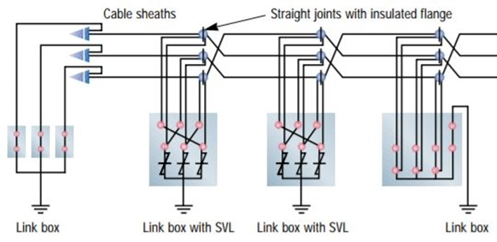 Schematic Diagram For Link Box