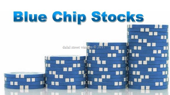 best blue chip stocks for long term investment in feb 2017