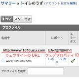 Google Analytics:ウェブプロパティIDとウェブサイトのURL