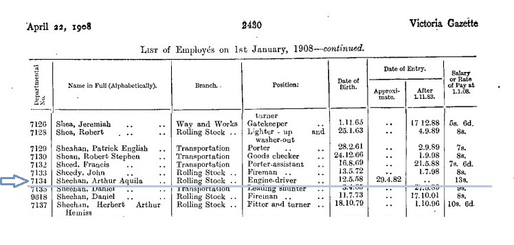 Triennial List of Railway Employees in the Government Gazette 1908