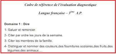 Cadre de référence de l'évaluation diagnostique française 3ème