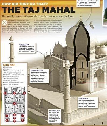 01. History Revealed - January 2015.pdf_page_060_2