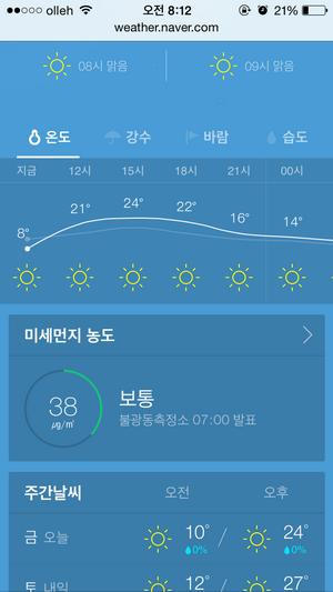 네이버 날씨의 온도,강수,바람,습도,미세먼지 농도 확인 화면
