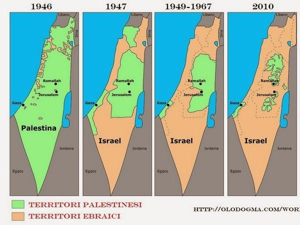 Israele, Palestina