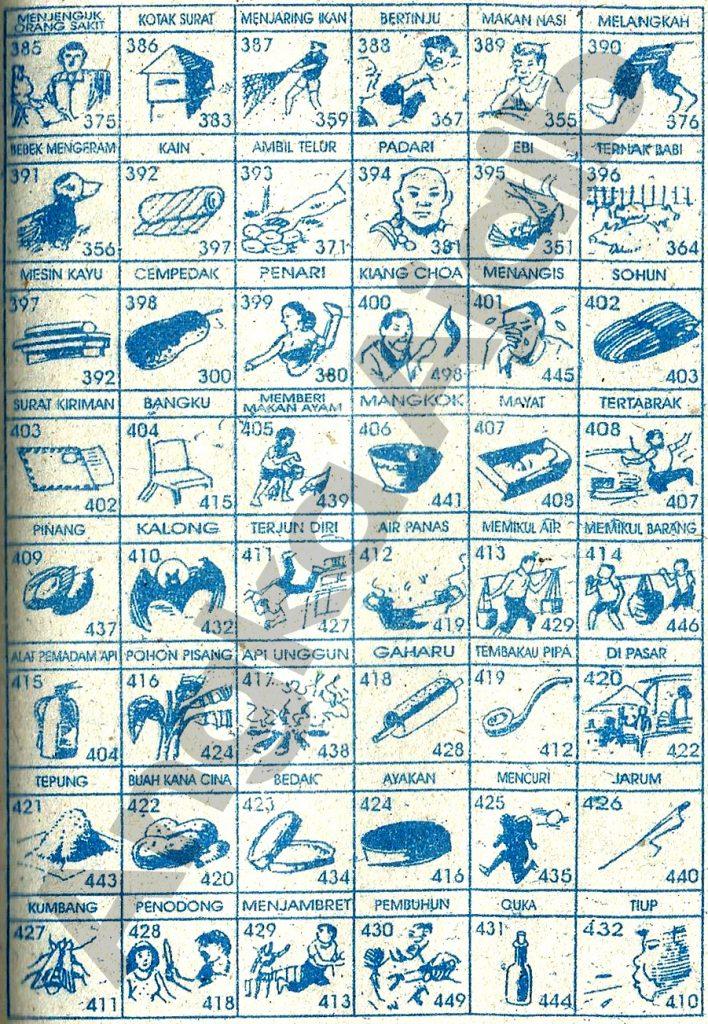 Daftar Buku Mimpi 3D dengan Nomor Togel Abjad 385 – 432