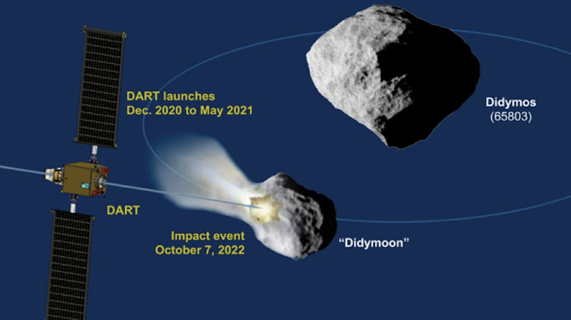 missao-choque-nave-asteroide-nasa