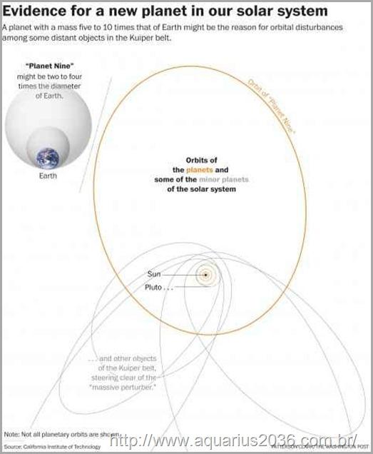 evidencias-planeta-nove