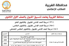 تنسيق محافظة الغربية للقبول بالاول الثانوى والفنى لعام 2022/2021