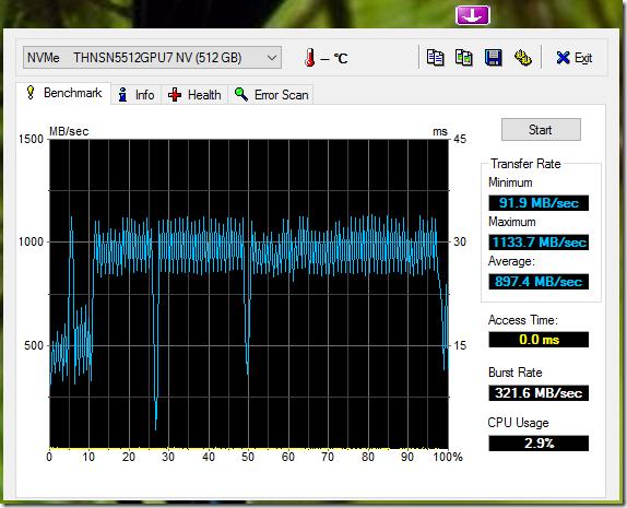 HDTune Benchmark NVMe THNSN5512GPU7_NV - Average 897 MB/sec