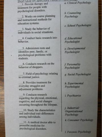 Turner's AP Psychology: 2015