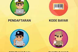 Cara Mengecek Pajak Kendaraan Bermotor di Jawa Tengah