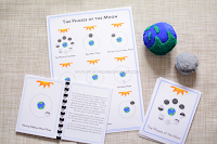 Teaching the Phases of the Moon to Gradeschoolers