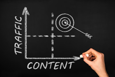 Kelas Online, Online Class, Traffic for Blog, SEO, Content