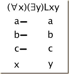 6.6 quantifier pictures 1.b