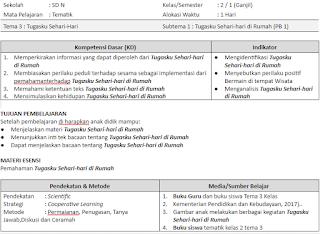 Download Silabus dan RPP 1 Lembar Kelas 2 SD Tema 3 Revisi Terbaru Kurikulum 2013